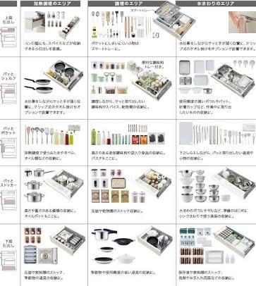 システムキッチン 収納方法 の画像検索結果 システムキッチン 収納
