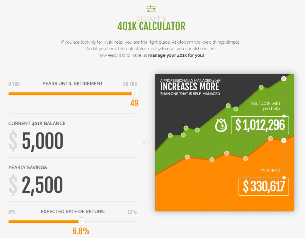 401k Calculator Online Savings Planning 401k 401k Calculator Calculator 401k