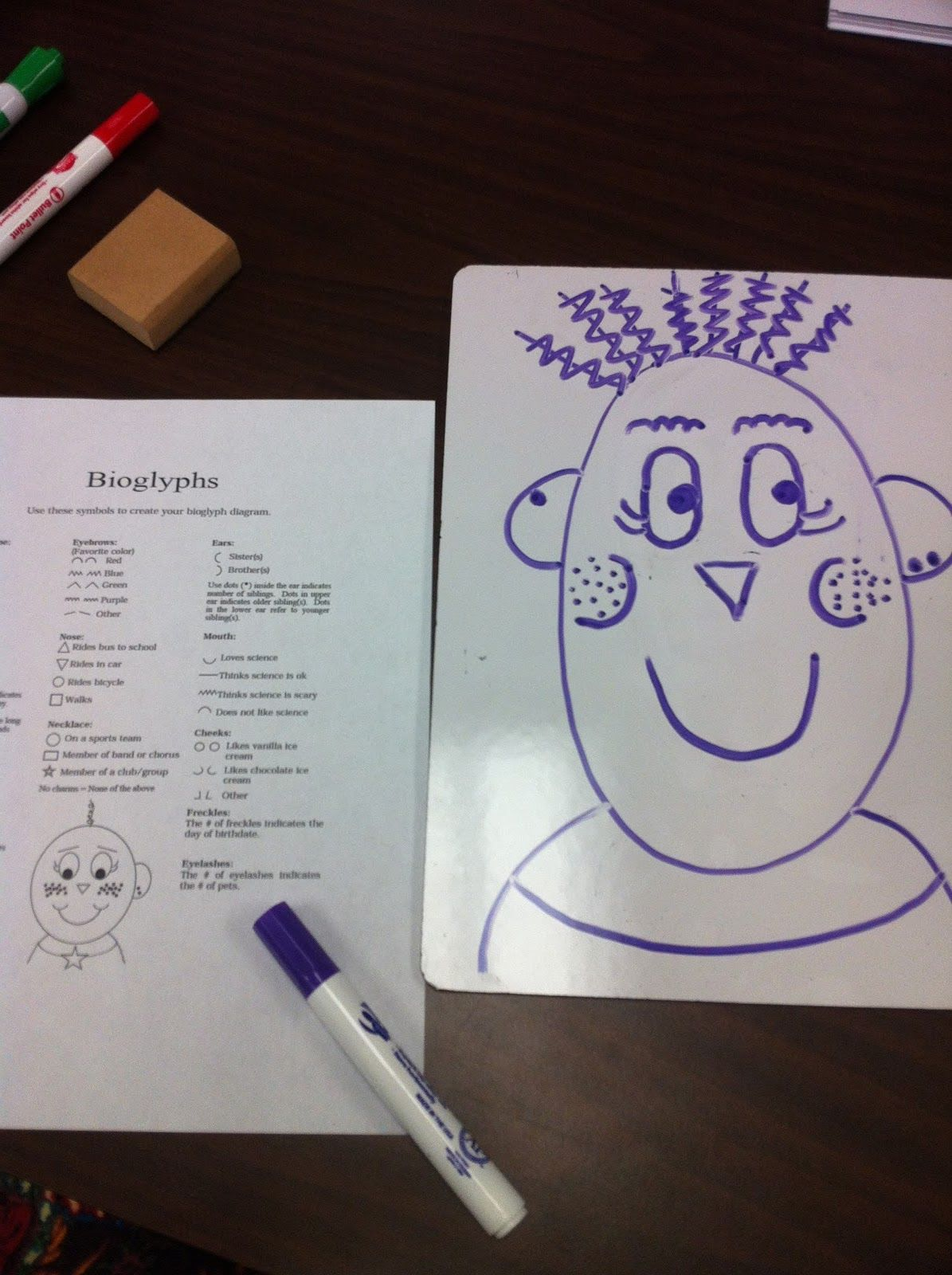 Bioglyph Activity Great Idea For The Beginning Of The Year