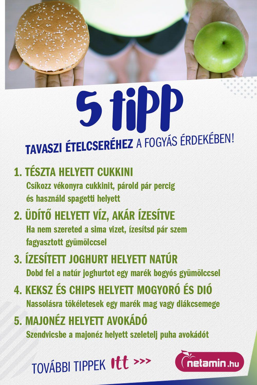 egészségügyi tippek fogyás)