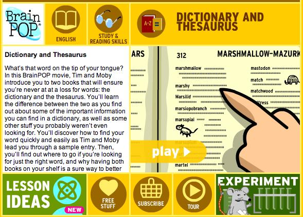 Brainpop Dictionary Thesauru Skill English Reading Library Lesson Plans Paraphrasing