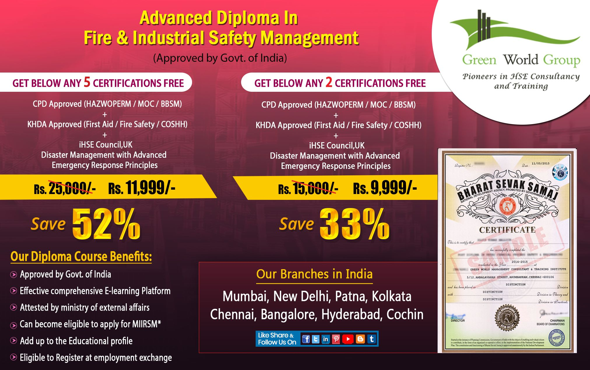ADVANCED DIPLOMA IN FIRE & INDUSTRIAL SAFETY MANAGEMENT