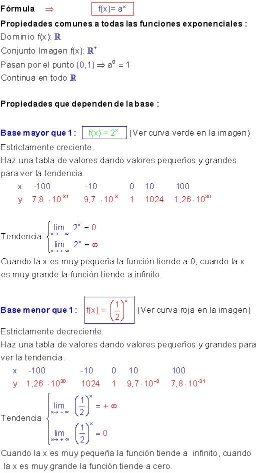 Funciones exponenciales   vadenumeros.es   Pinterest   Representar ...