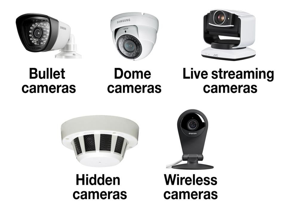 Security Camera Buying Guide Home Security Systems Wireless Home Security Systems Home Security