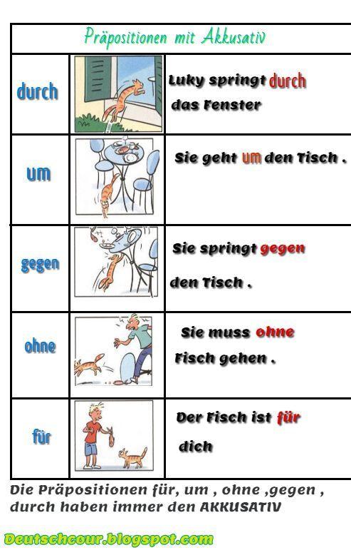 Deutsch lernen durch um gegen f r ohne for Prapositionen mit akkusativ