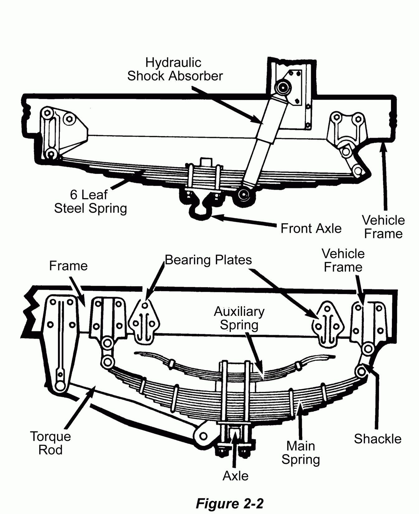 15+ Diagram Truck Suspension
