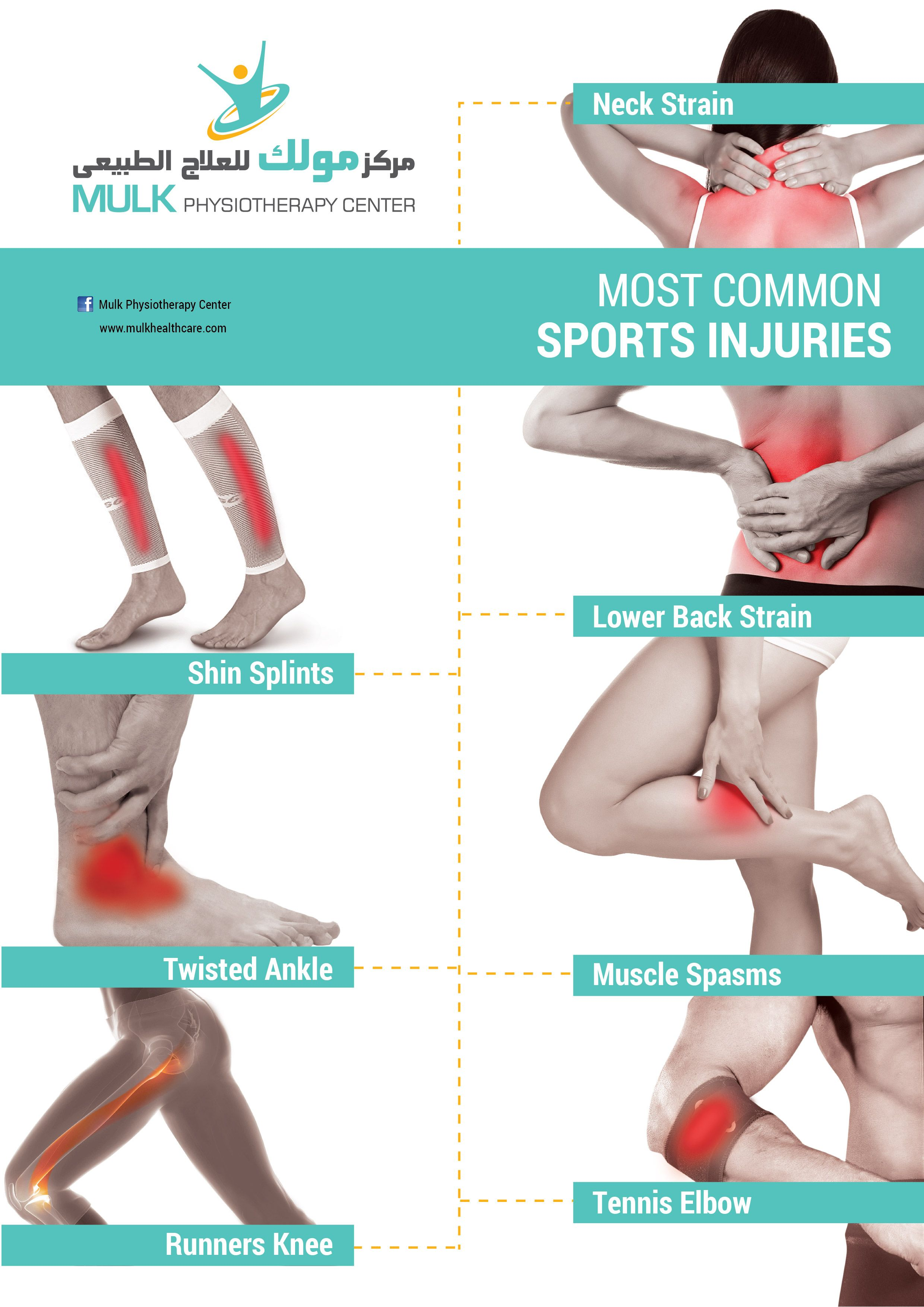 WE ARE THE SPECIALIST IN SPORTS INJURIES...Mulk