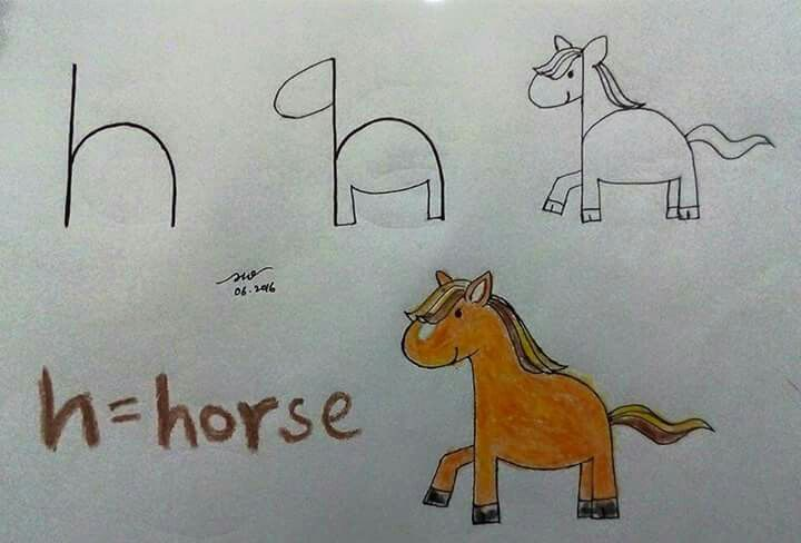 Pin By Sara On Kid Khajana Alphabet Drawing Drawing For Kids Art Drawings For Kids