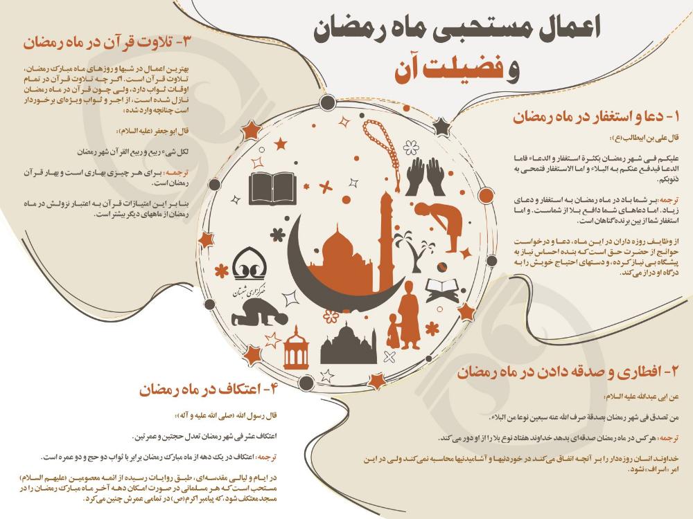 اینفوگرافی اعمال مستحبی ماه رمضان و فضیلت آن خبرگزاری شبستان Infographic Scholar