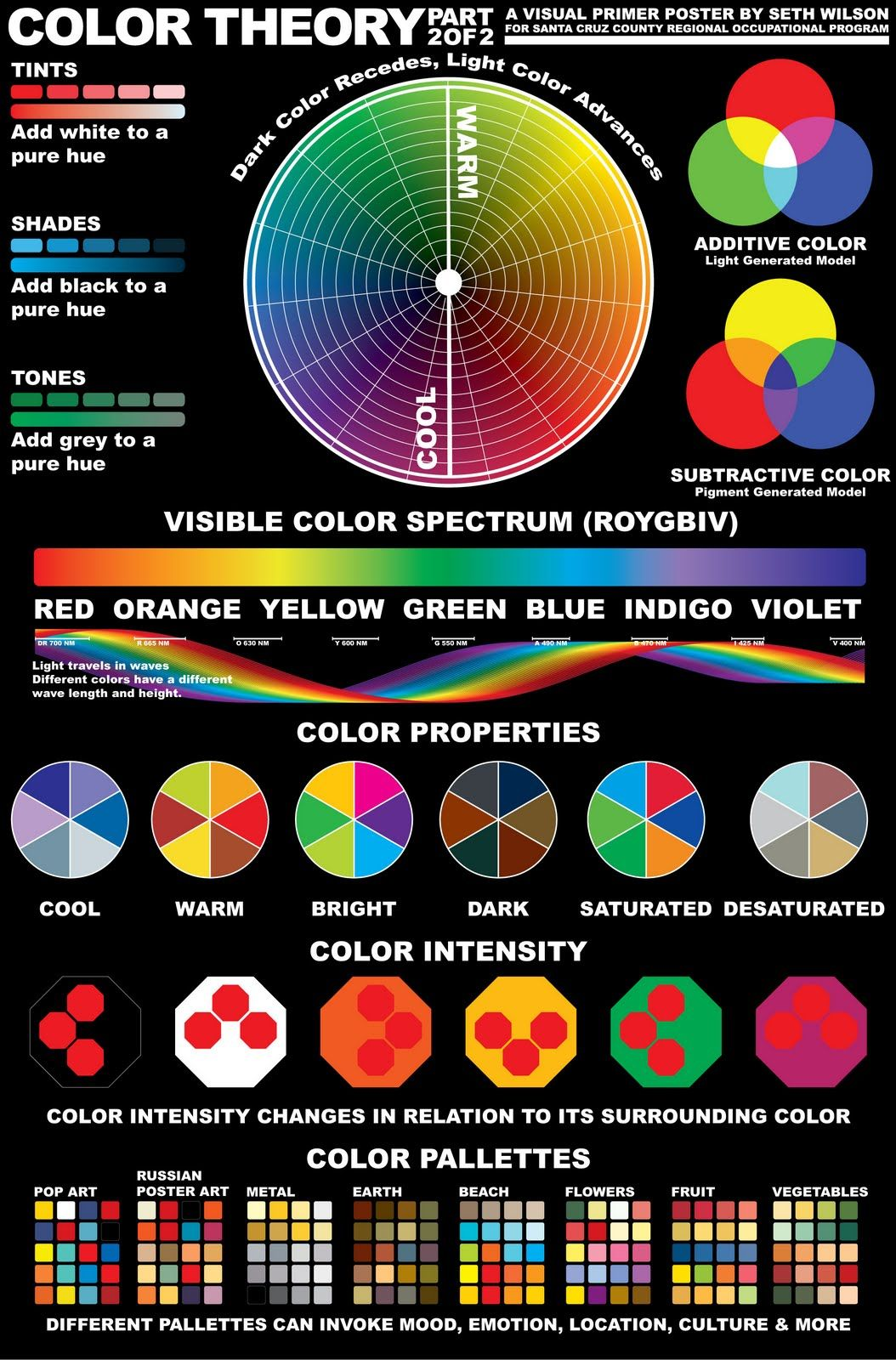 Here is the second part to my color theory poster. I need