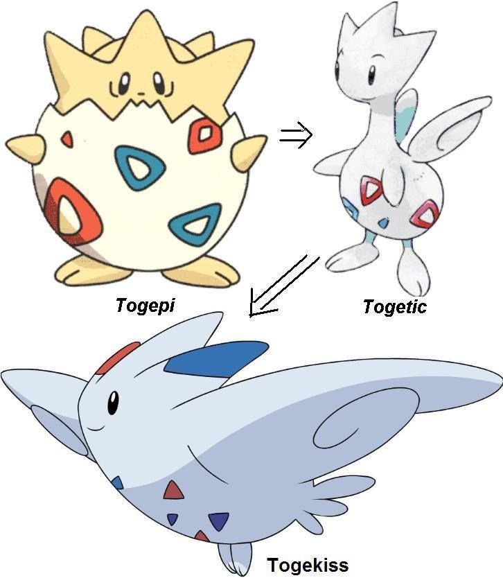 togepi evolution | Pokemon | Pinterest | Evolution, Search ... |Togepi Evolution Chart