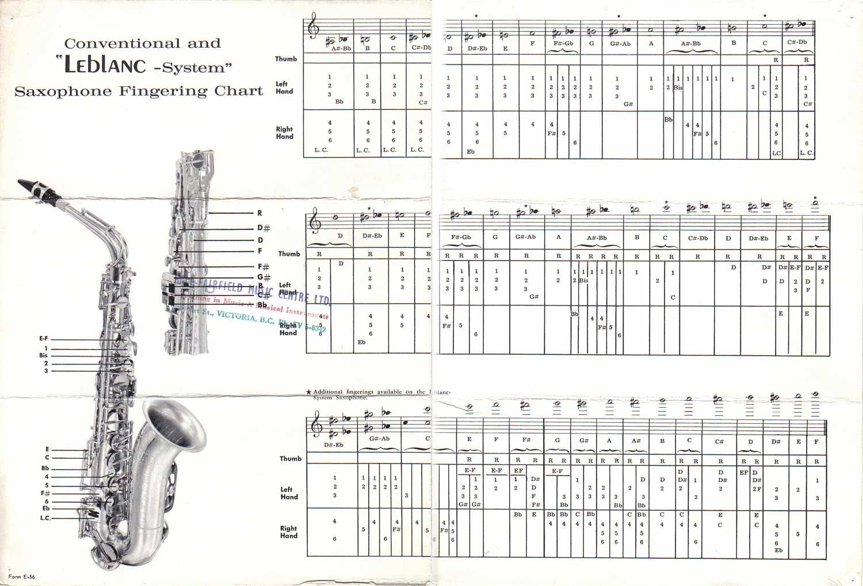 Alto Saxophone Keys Chart Fingering BChartB For Leblanc
