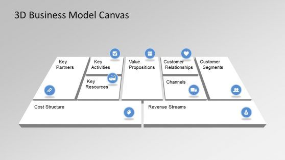 Business Canvas 3d In Powerpoint Business Model Canvas Powerpoint Templates Business Powerpoint Templates