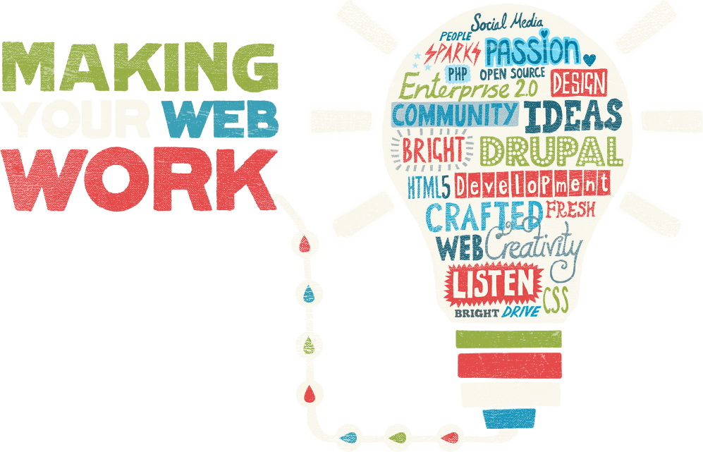 We Help You Make Your Website Work Better With Efficient Designs We Love New Ideas Design Creativity Webdesign Web Design Quotes Web Design Drupal