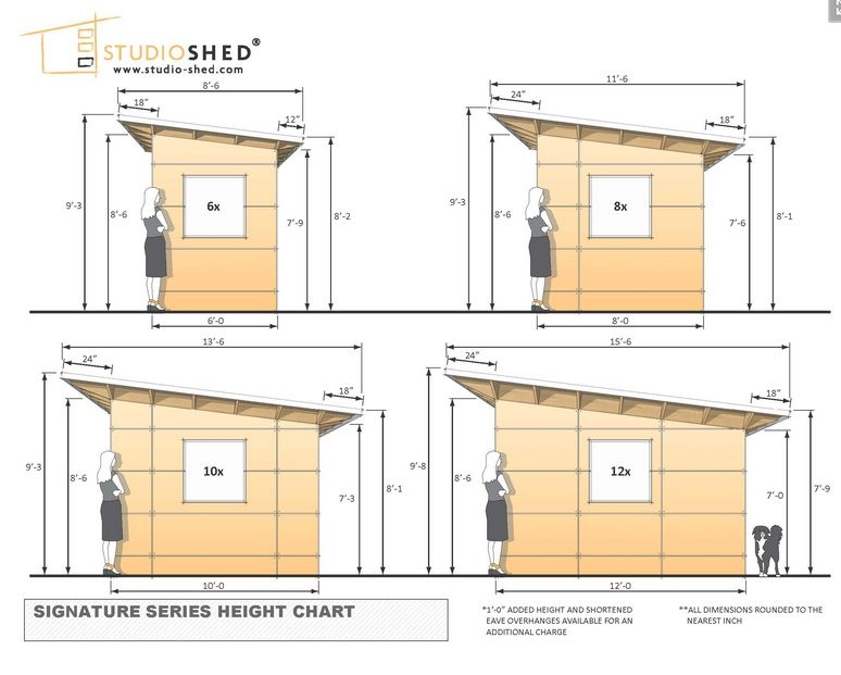 Www Studio Shed Common Dimensions For The Sheds From Our Signature Series Interior And Exterior Elevationore Storage