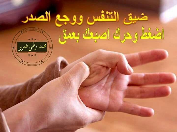 Pin By Gada Alawi On رفلكسلوجي د محمد رضا عمرو Reflexology Food Medicine Energy Healing
