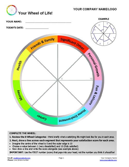 Free Coaching Exercises The Coaching Tools Company Com Wheel Of Life Coaching Tools Life Coaching Tools