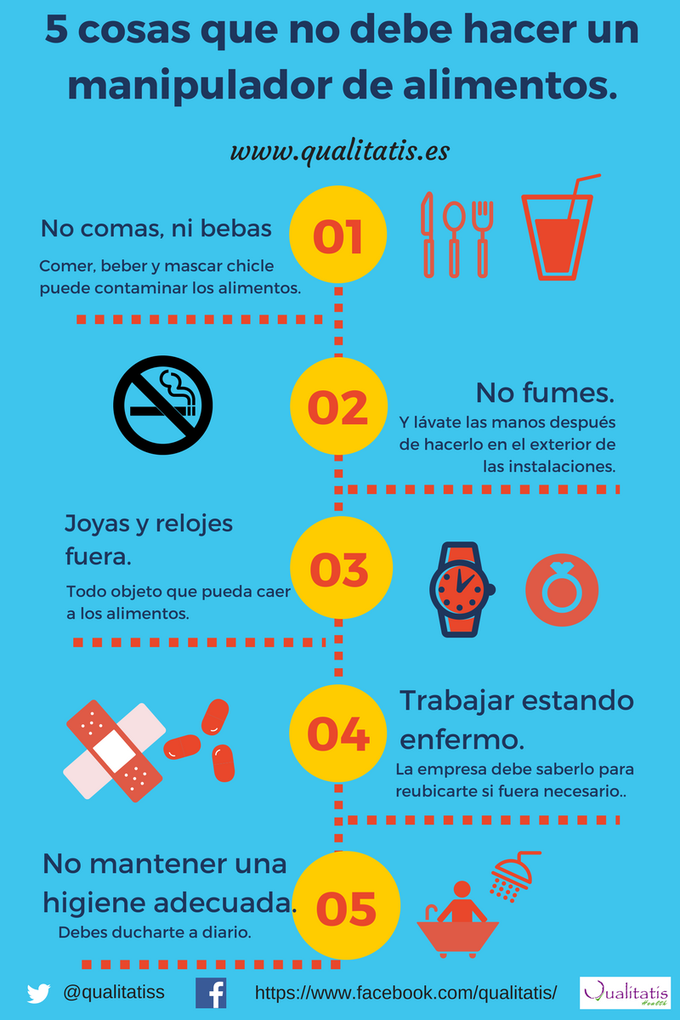 Manipulador De Alimentos Infografía Sobre Las 5 Cosas Que No Debes Hacer Higiene De Los Alimentos Seguridad En Los Alimentos Higiene Alimentaria