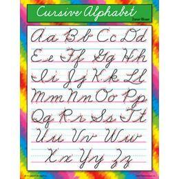 Printables Cursive Abc Chart cursive abc chart scalien 1000 ideas about on pinterest letters