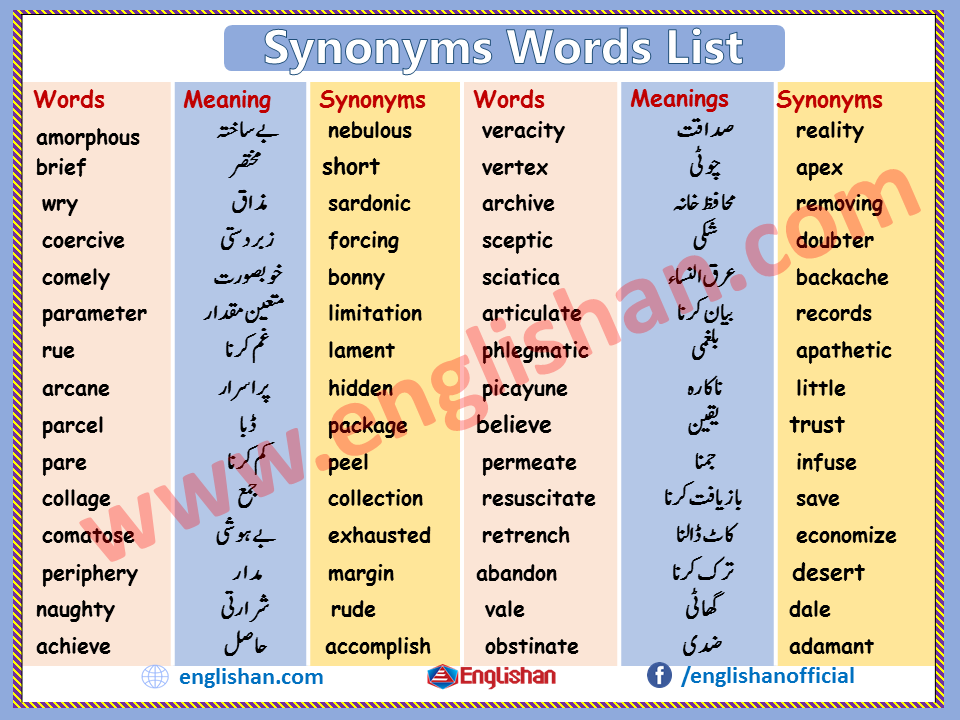Important Synonyms Words List With Urdu Meanings Pdf File Word List Daily Vocabulary Words Synonyms And Antonyms