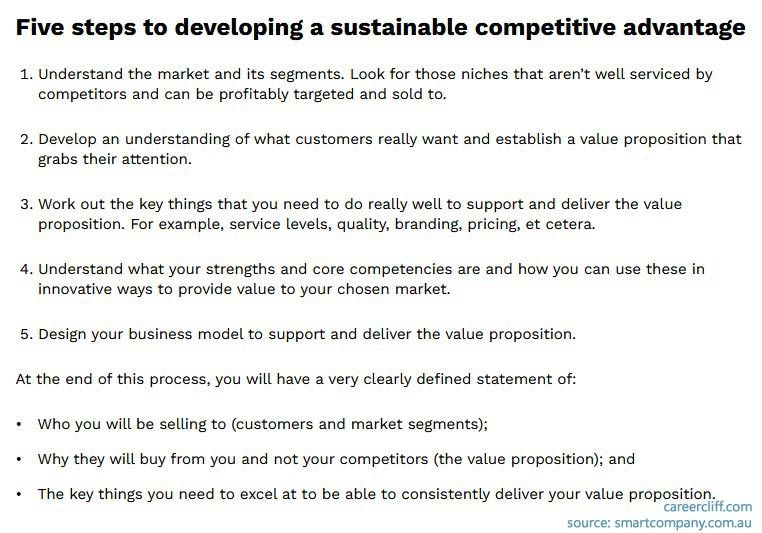 a sustainable competitive advantage is