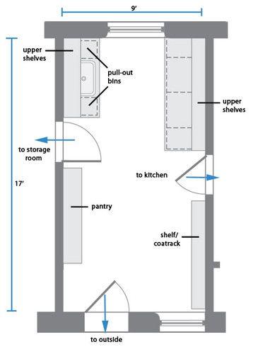 Laundry Room Floor Plan
