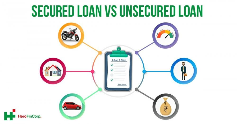 Secured V S Unsecured Loans Which Loan Is Right For You Unsecured Loans Loan Types Of Loans