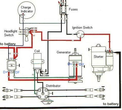 Ignition and charging system diagram | Automotive repair ...