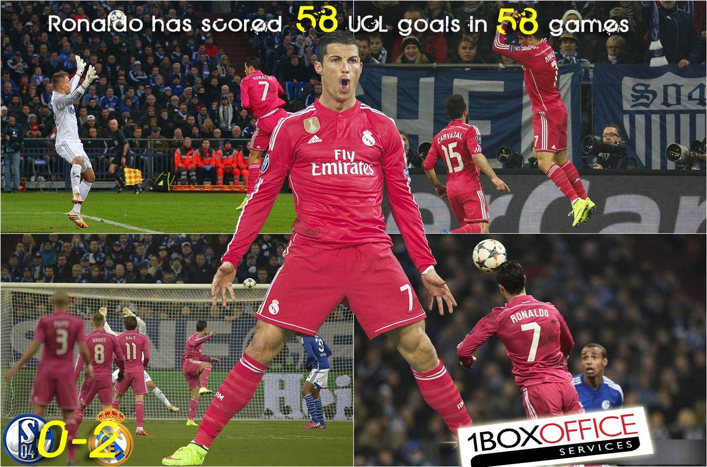 من 1 إلى 10 كم تعطي كريستيانو رونالدو كهداف Www 1boxoffice Com From 1 To 10 Rate Cristiano Ronaldo As A Goal Scorer Sport Event Ronaldo Debate News