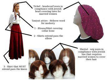 858802efdcf9f orthodox jewish women dress code - Google Search