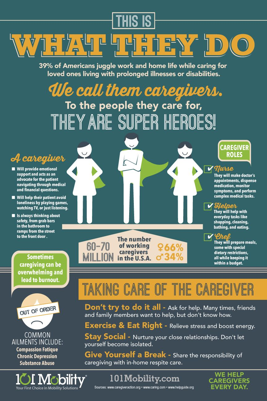 November is National Caregivers Month, and 101 Mobility