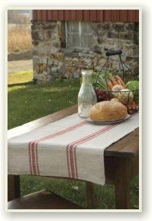 french farmhouse decor | French Farmhouse Decorating