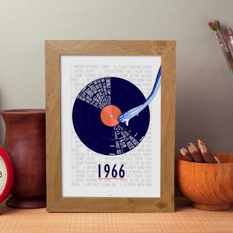 Personalised 50th Birthday Poster
