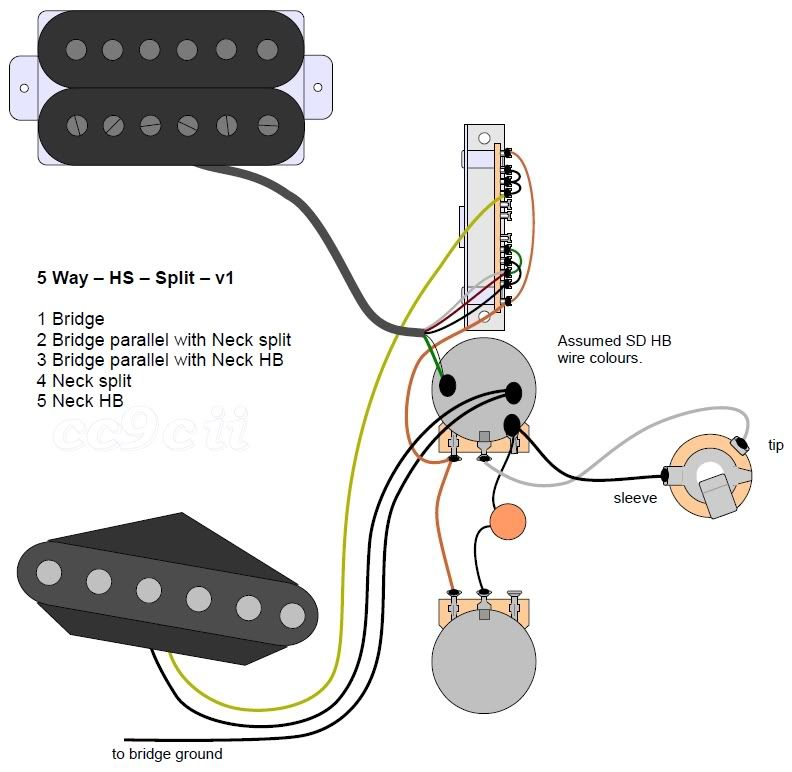 58c583bef74747e5591fff0c5864693f telecaster sh wiring 5 way google search wirings pinterest telecaster wiring diagram humbucker single coil at nearapp.co