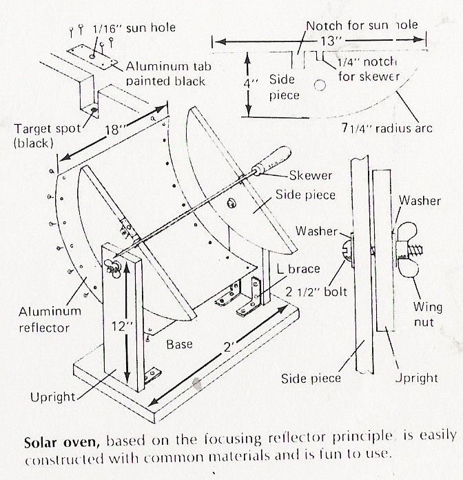 Pin By Solar Power Installation On Solar Energy For Home In 2018