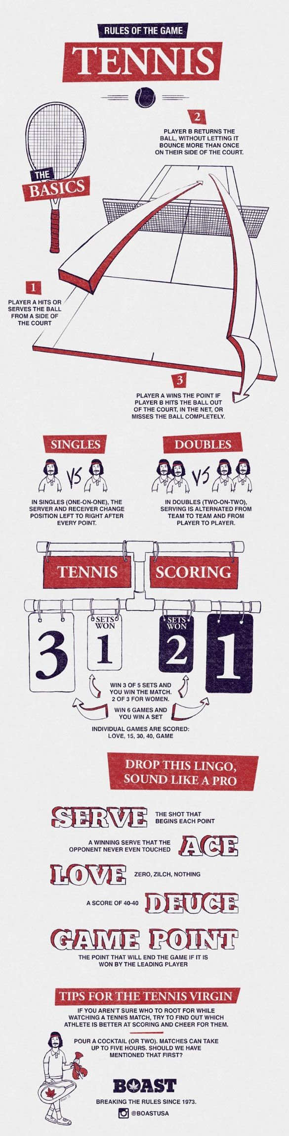 Tennis Rules How To Keep Score And Play  Tennis Tennis Rules