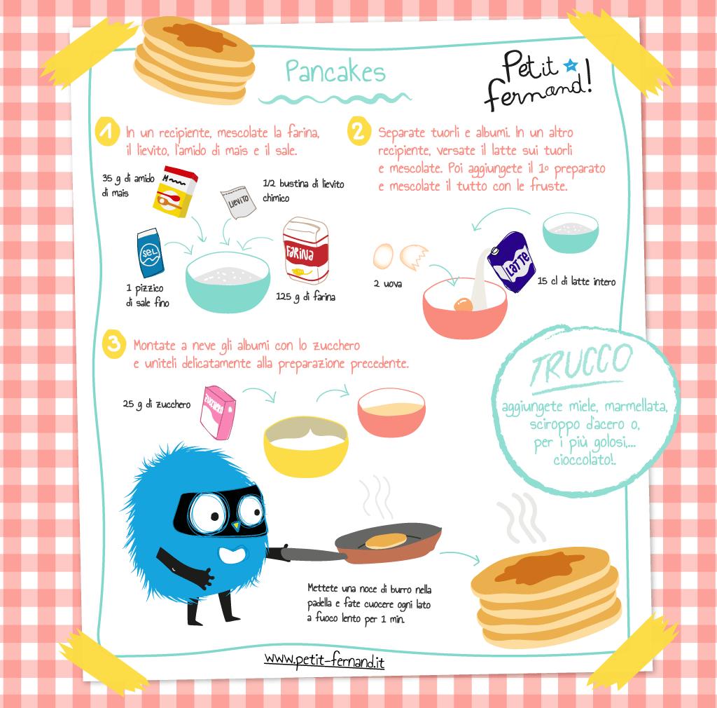 Ricetta Pancake Tupperware.N3sr6fmtqwixbm