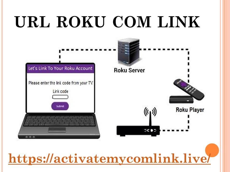 url roku com link
