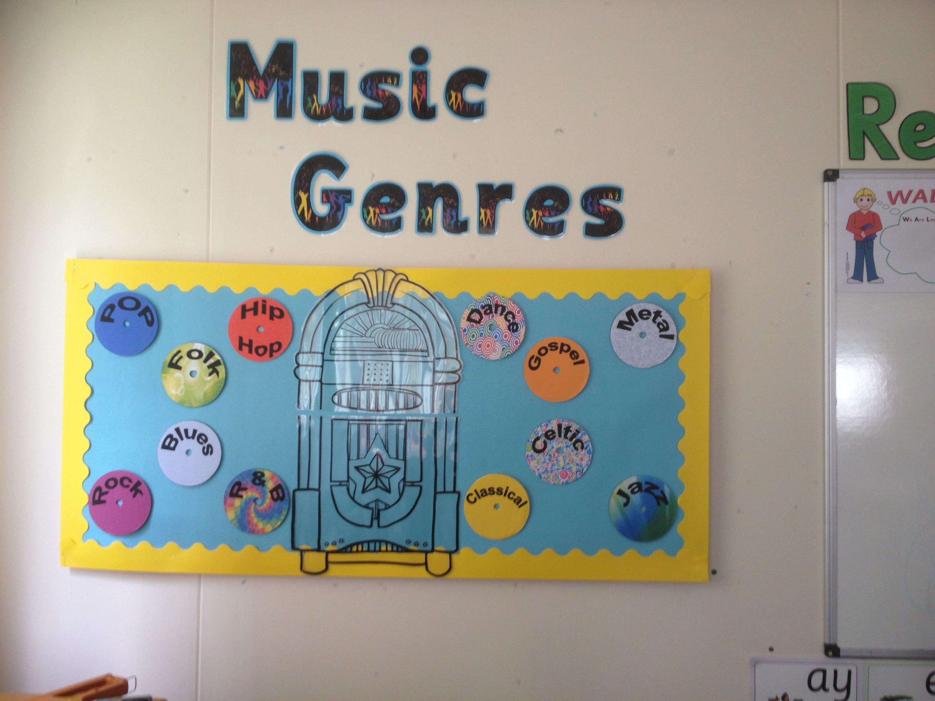 Music Classroom Display Music Genres