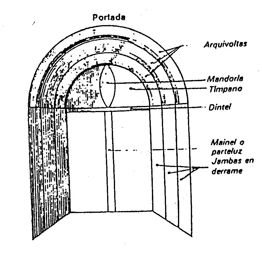 Jamba moldura perimetral de un vano o un arco glosario - Vano arquitectura ...