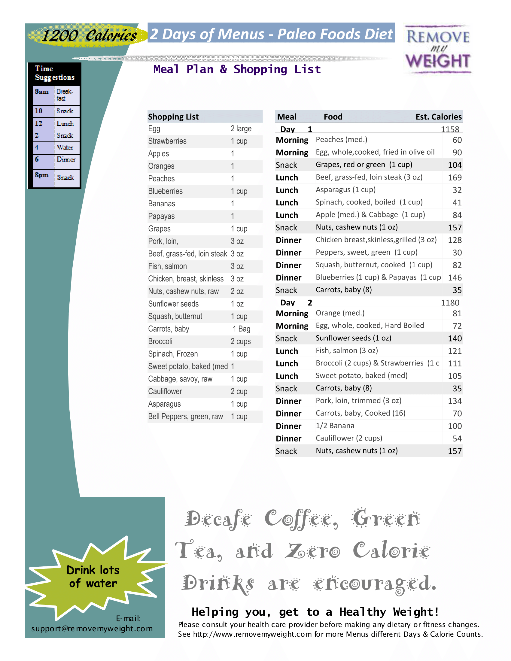 Paleo Diet Menu Plan  Days   Calories With Shopping List