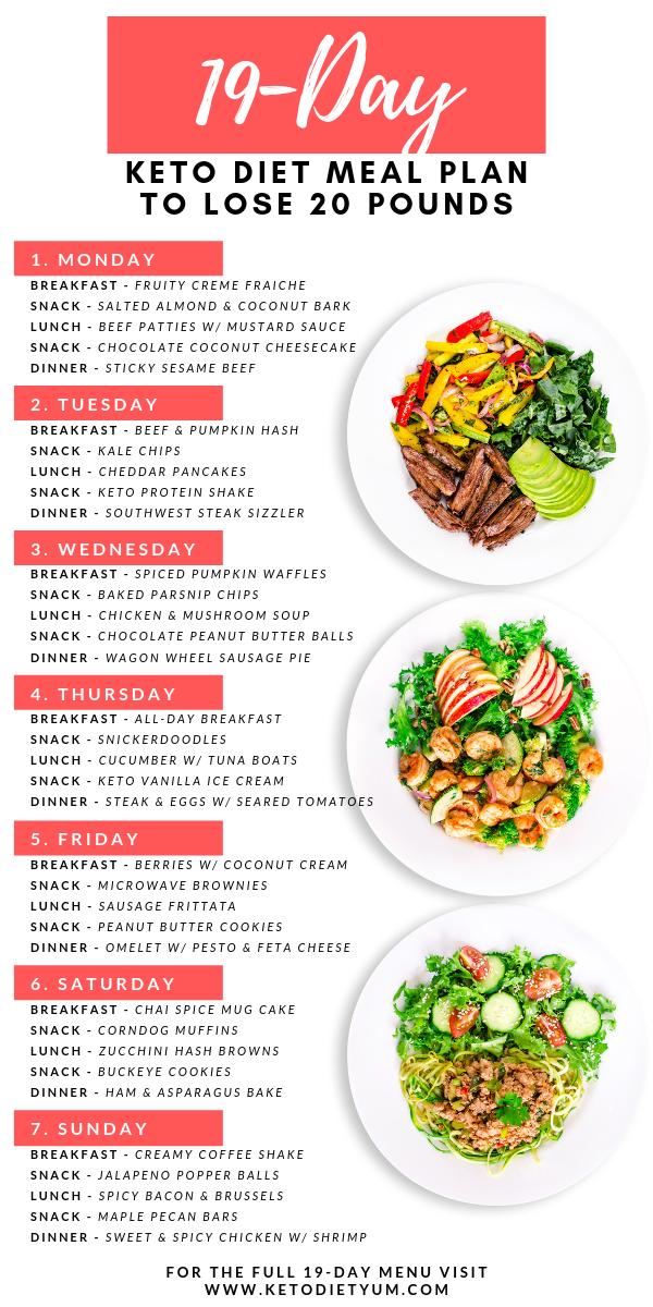 Monday to saturday diet plan