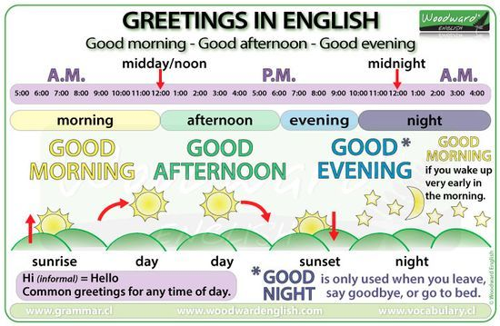 Resultado de imagen de a an grammar inglese pinterest resultado de imagen de a an grammar english tips english study english lessons m4hsunfo