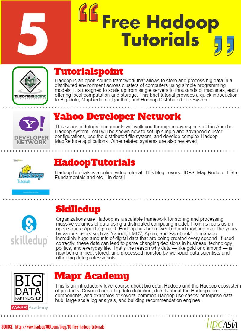 Source hpcaisa link infographic 5 free hadoop tutorials source hpcaisa link infographic 5 free hadoop tutorials baditri Image collections