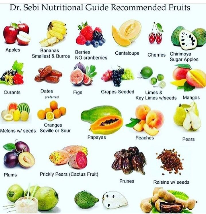 Dr. Sebi's Most Recommended Fruits (electric Food