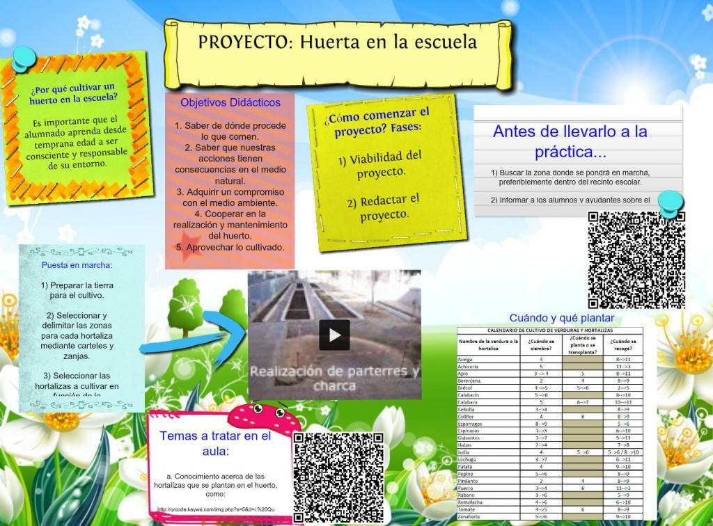 Gestor de proyectos proyecto implementacion de una for Proyecto para una cantina escolar