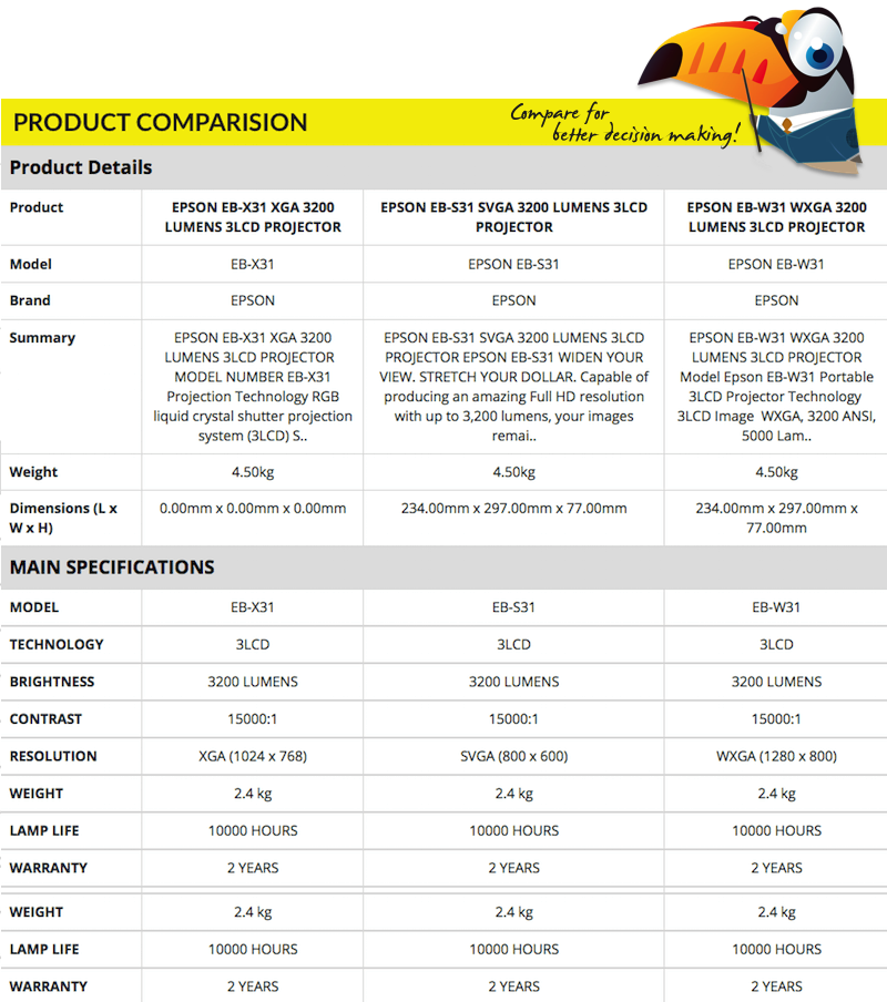Epson Projector Comparison Table