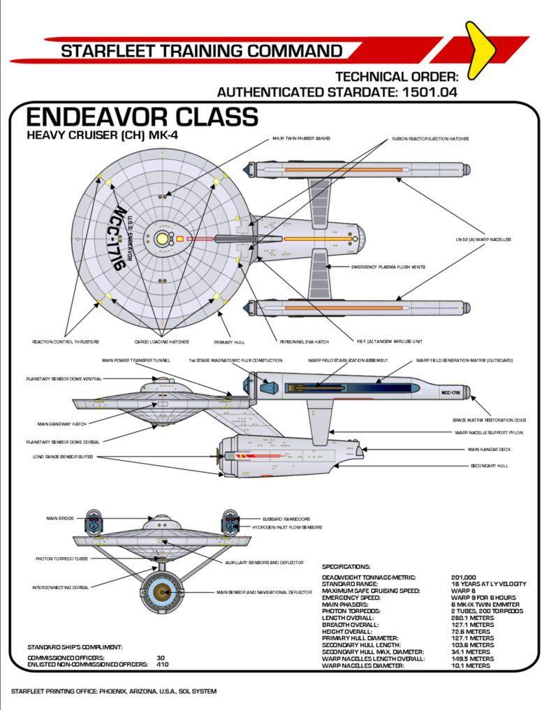 star trek tos endeavor class heavy cruiser by viperaviator on deviantart