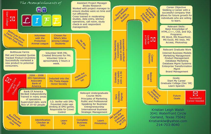 30 Artistic And Creative Resumes Curriculums Originales Hojas De Vida Creativas Curriculum Vitae Infografia