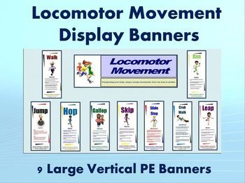 Locomotor Movement Display Banners 9 Large Vertical Pe Banners Elementary Physical Education Display Banners Physical Education